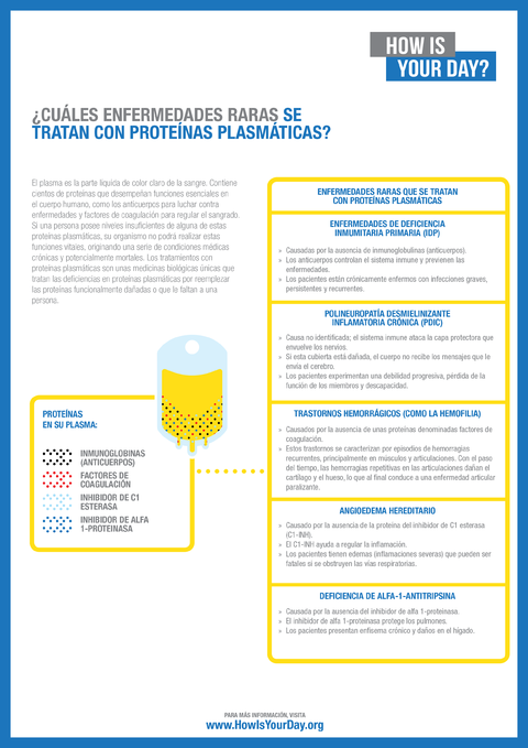 PPTA_WHAT_RARE_DISEASES_ARE_TREATED_BY_PLASMA_PROTEIN_THERAPIES_ES