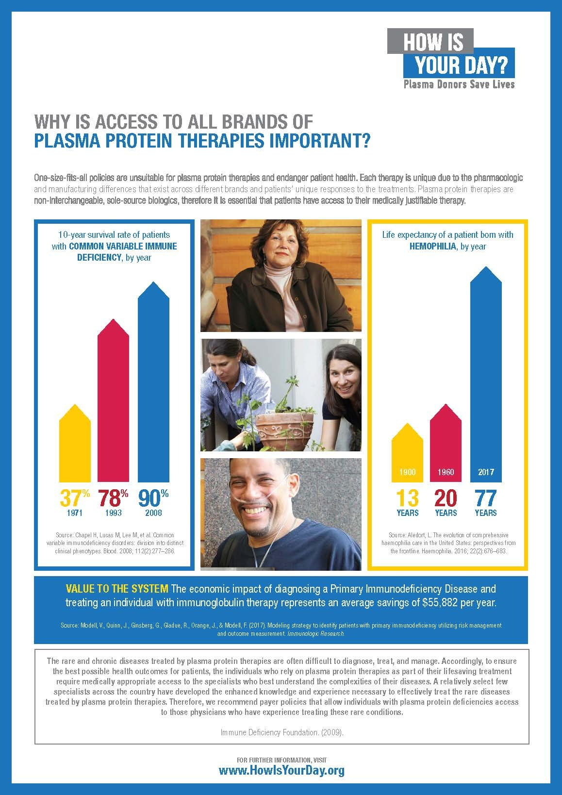 why_is_access_to_plasma_protein_therapies_important